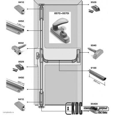 Система антипаника Panama (Fapim) с тремя точками запирания